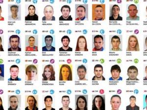 Теперь об участниках Евроигр можно узнать все
